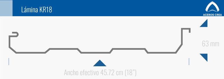 perfil acanalado de la lámina kr18