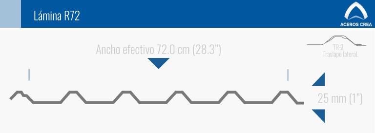 perfil acanalado lamina r72