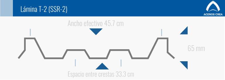 perfil acanalado lámina traslúcida t2 ssr2