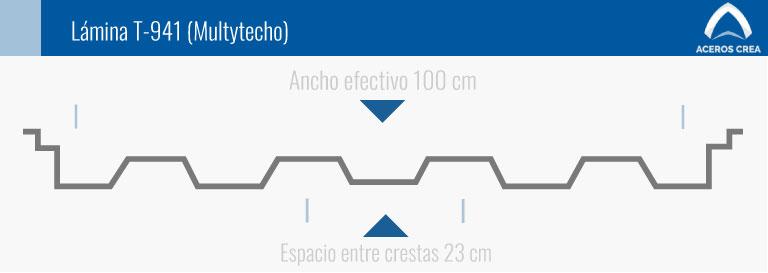 Lámina traslucida T941 compatible con el panel multytecho