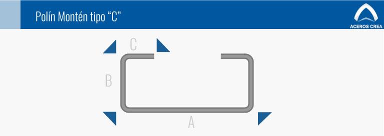 estructura del canal monten tipo c