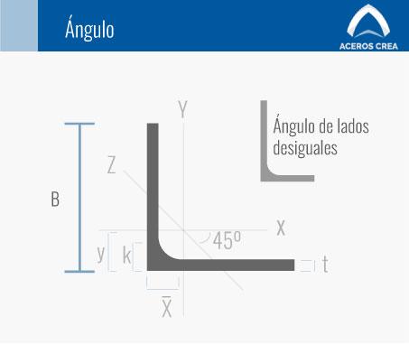 estructura ángulo