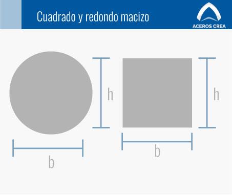 estructura cuadrado