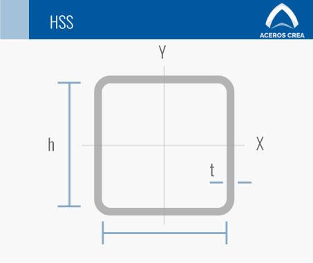 Estructura HSS