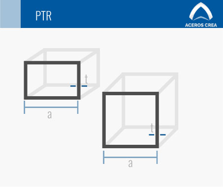 estructura PTR