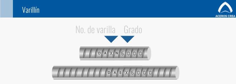 estructura varillín